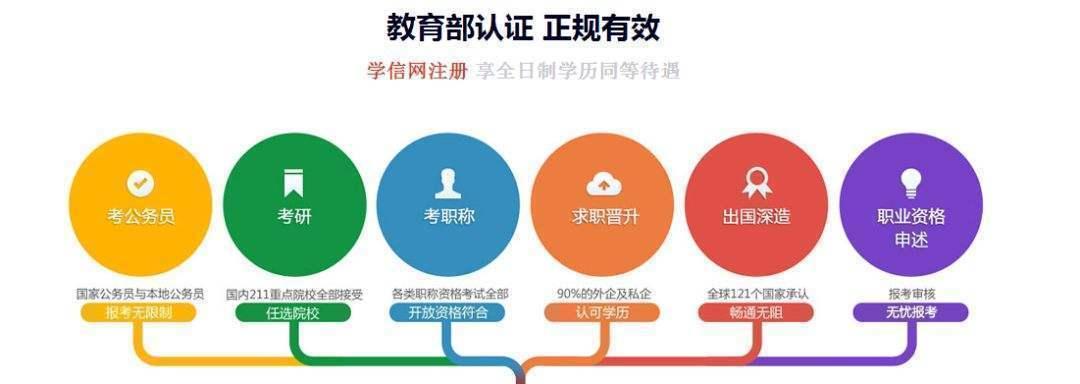 四川师范大学自考文凭的社会认可度